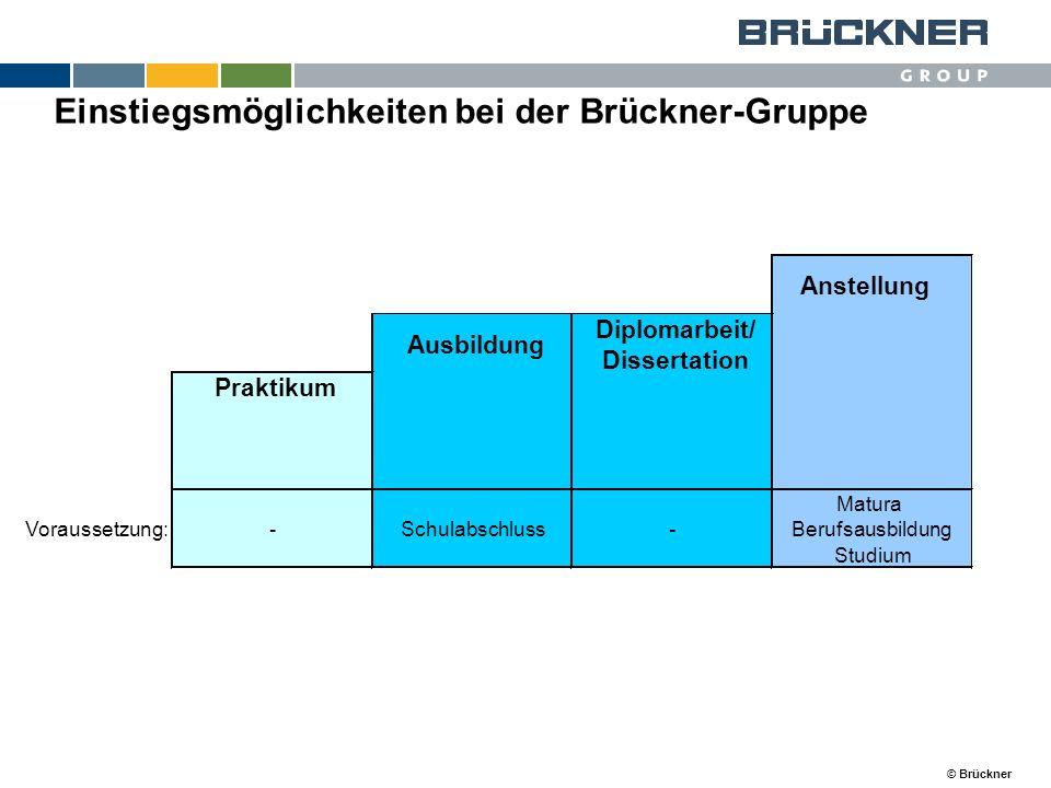 © Brückner Einstiegsmöglichkeiten bei der Brückner-Gruppe Anstellung Ausbildung Diplomarbeit/ Dissertation Praktikum Voraussetzung:-Schulabschluss- Ma