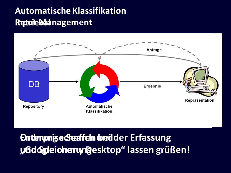Automatische Klassifikation Input Management Ordnung schaffen bei der Erfassung und Speicherung Retrieval Enterprise Search und Google on my Desktop l