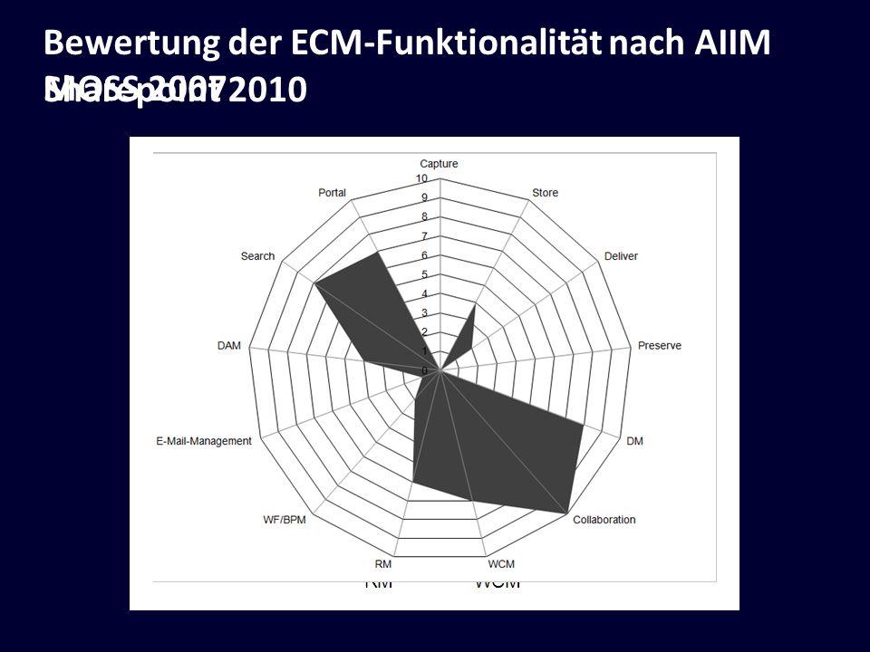 Bewertung der ECM-Funktionalität nach AIIM MOSS 2007 Sharepoint 2010