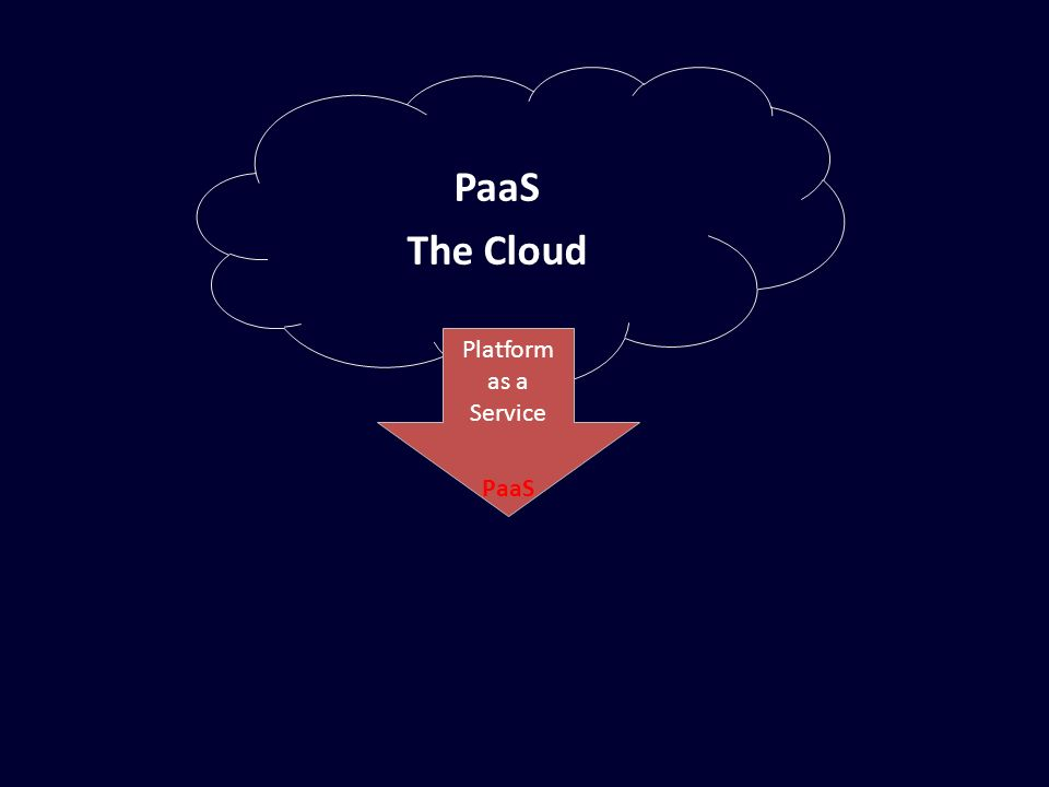 PaaS The Cloud Platform as a Service PaaS
