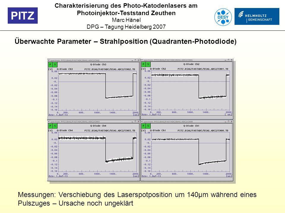PITZ Überwachte Parameter – Strahlposition (Quadranten-Photodiode) U1 U2 U3 U4 Charakterisierung des Photo-Katodenlasers am Photoinjektor-Teststand Ze