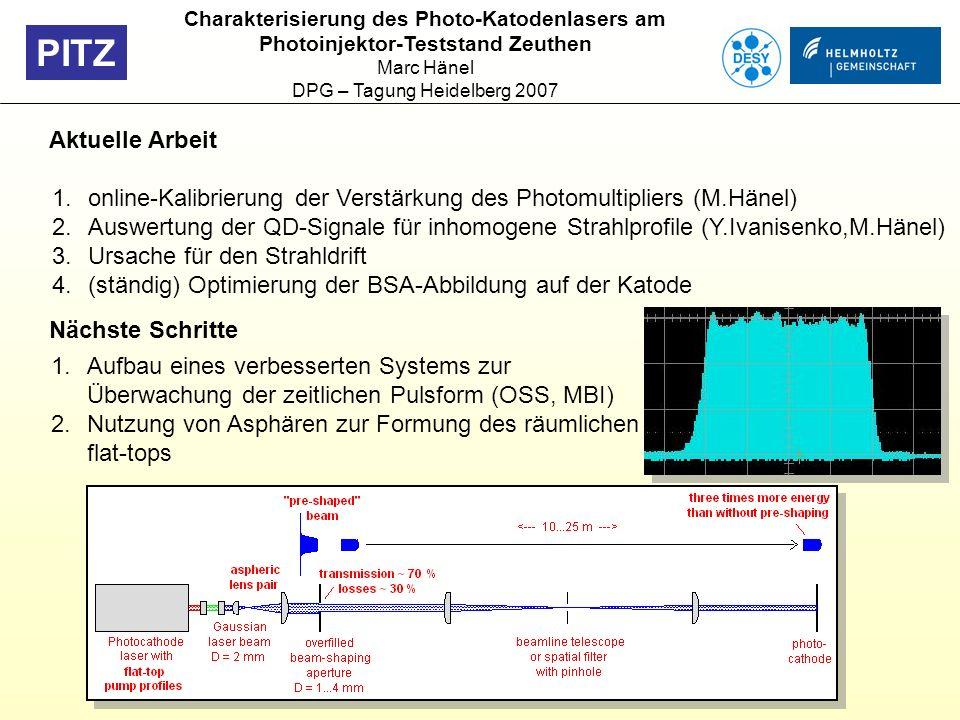 PITZ Aktuelle Arbeit Charakterisierung des Photo-Katodenlasers am Photoinjektor-Teststand Zeuthen Marc Hänel DPG – Tagung Heidelberg 2007 1.online-Kal
