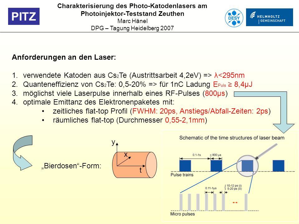 PITZ Lasersystem bei PITZ (entwickelt vom MBI) 1.ein Oszillator generiert Pulszüge bei einer Wellenlänge von λ=1064nm(t FWHM =3ps) 2.doppelbrechende Filter formen den Puls zeitlich (trapezförmig, t FWHM =18ps, Anstiegs-/Abfall-Zeiten ca.