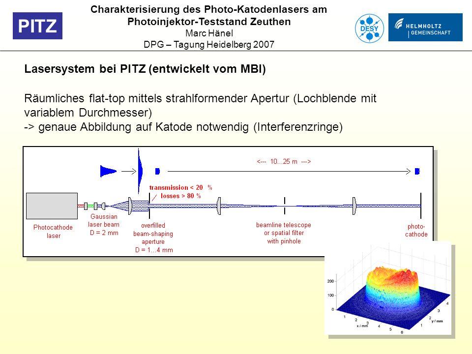PITZ Lasersystem bei PITZ (entwickelt vom MBI) Räumliches flat-top mittels strahlformender Apertur (Lochblende mit variablem Durchmesser) -> genaue Ab