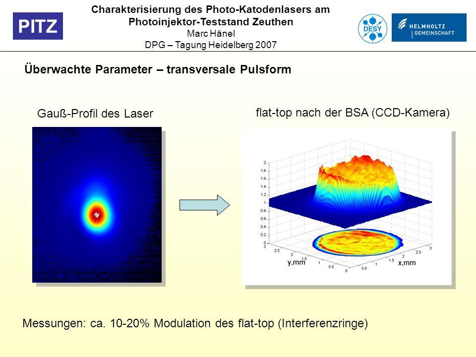 PITZ Überwachte Parameter – Pulsenergien (PMT – Signal) Charakterisierung des Photo-Katodenlasers am Photoinjektor-Teststand Zeuthen Marc Hänel DPG – Tagung Heidelberg 2007 µs PMT-Signal Messungen: +/- 2,5% Schwankung der Intensität