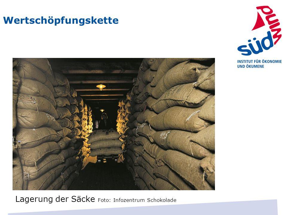 Wertschöpfungskette Lagerung der Säcke Foto: Infozentrum Schokolade