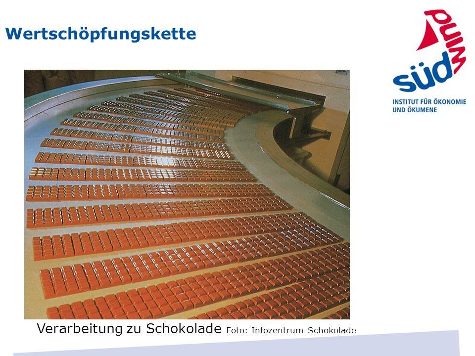Wertschöpfungskette Verarbeitung zu Schokolade Foto: Infozentrum Schokolade