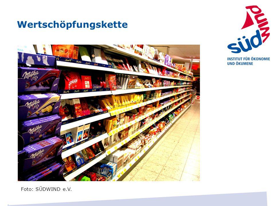Wertschöpfungskette Foto: SÜDWIND e.V.