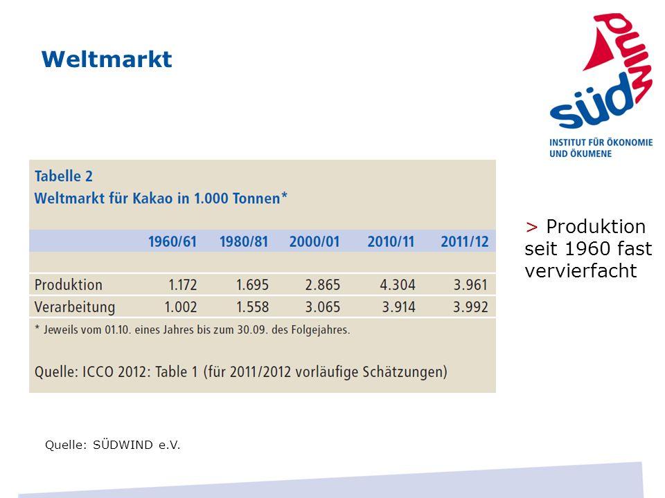 Weltmarkt Quelle: SÜDWIND e.V. > Produktion seit 1960 fast vervierfacht