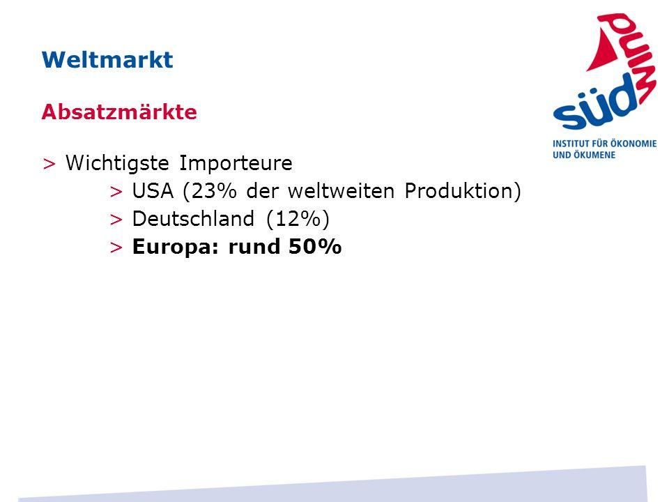 Absatzmärkte Weltmarkt > Wichtigste Importeure > USA (23% der weltweiten Produktion) > Deutschland (12%) > Europa: rund 50%
