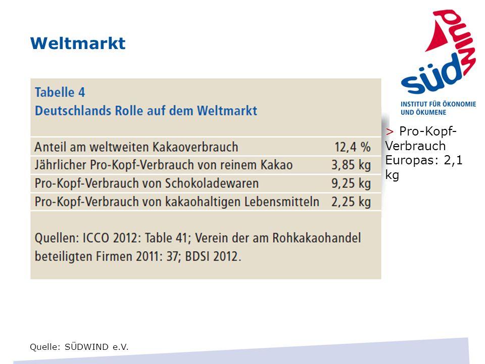 Weltmarkt Quelle: SÜDWIND e.V. > Pro-Kopf- Verbrauch Europas: 2,1 kg