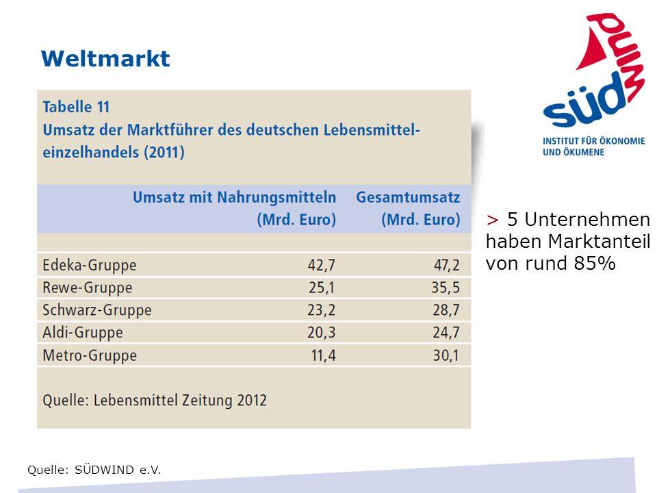 Weltmarkt Quelle: SÜDWIND e.V. > 5 Unternehmen haben Marktanteil von rund 85%