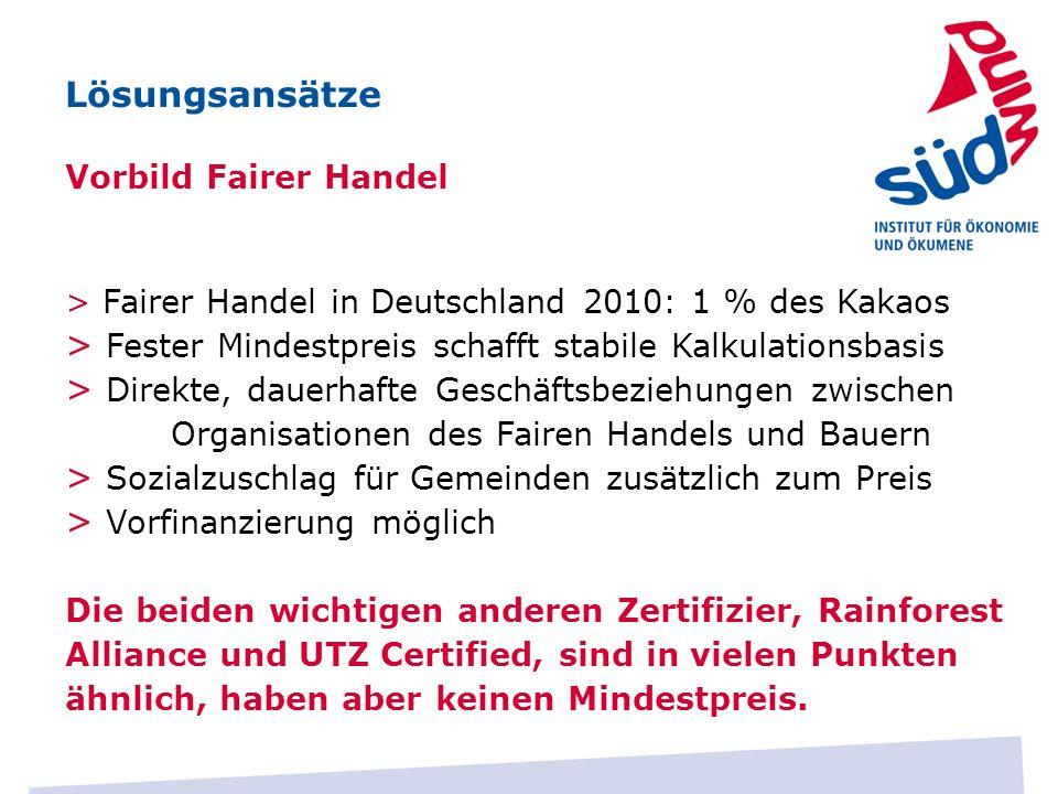 Vorbild Fairer Handel Lösungsansätze > Fairer Handel in Deutschland 2010: 1 % des Kakaos > Fester Mindestpreis schafft stabile Kalkulationsbasis > Dir