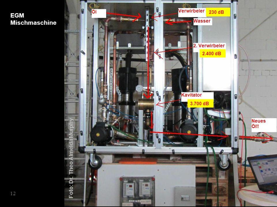 EGM Mischmaschine 12 Foto: Dr. Theo Almeida Murphy 230 dB 2.400 dB 3.700 dB