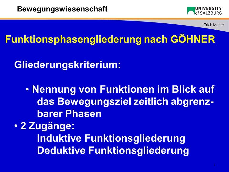 F H = G*sin = m*g*sin F N = G*cos = m*g*cos Müller et al. 2009
