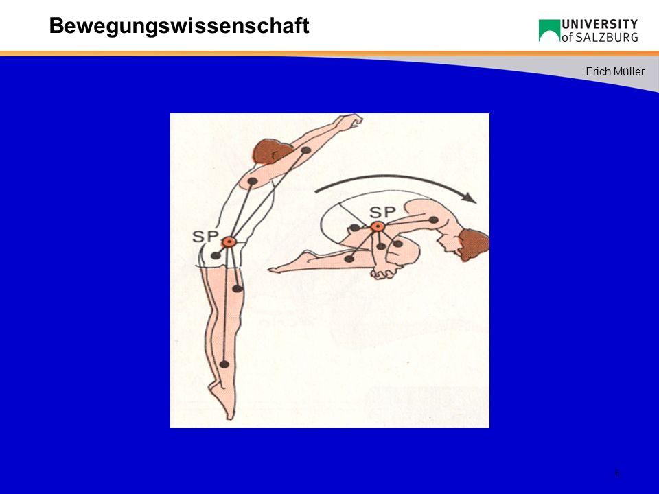 37 Erich Müller Bewegungswissenschaft Schematische Darstellung der Flopbewegung (1)