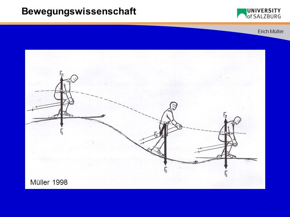 Funktionelle Phasengliederung Grundlegende Frage: Welche Kräfte wirken auf den Skifahrer ein.