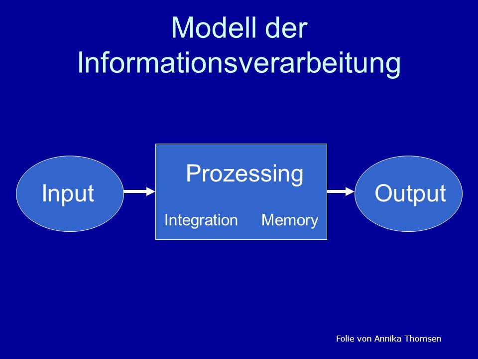 Modell der Informationsverarbeitung Input Prozessing IntegrationMemory Output Folie von Annika Thomsen