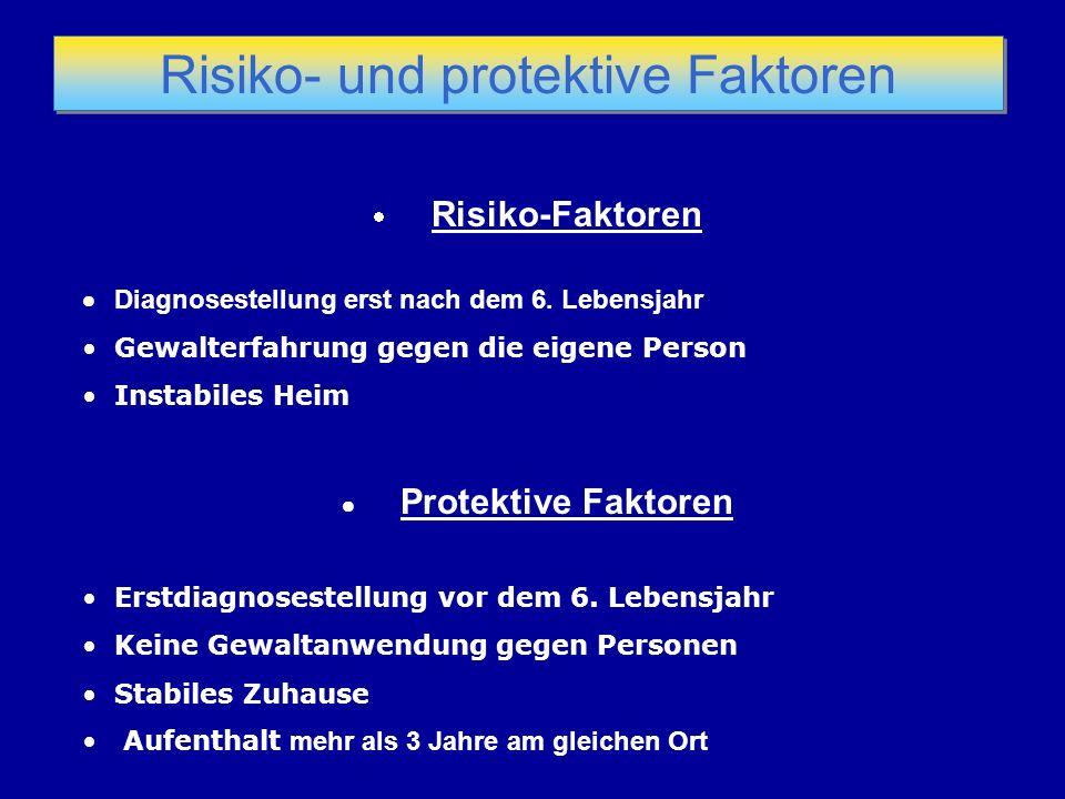 Risiko- und protektive Faktoren Risiko-Faktoren Diagnosestellung erst nach dem 6. Lebensjahr Gewalterfahrung gegen die eigene Person Instabiles Heim P