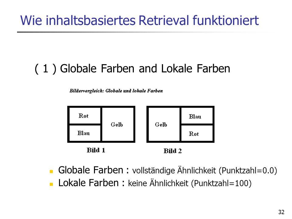32 Wie inhaltsbasiertes Retrieval funktioniert ( 1 ) Globale Farben and Lokale Farben Globale Farben : vollständige Ähnlichkeit (Punktzahl=0.0) Lokale