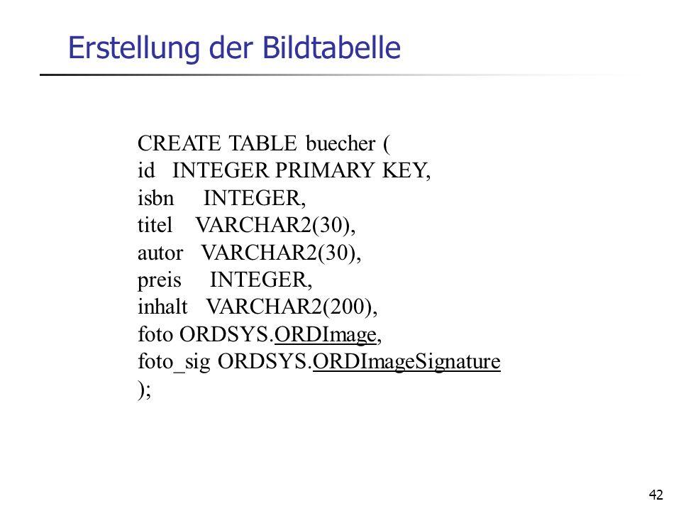 42 Erstellung der Bildtabelle CREATE TABLE buecher ( id INTEGER PRIMARY KEY, isbn INTEGER, titel VARCHAR2(30), autor VARCHAR2(30), preis INTEGER, inha