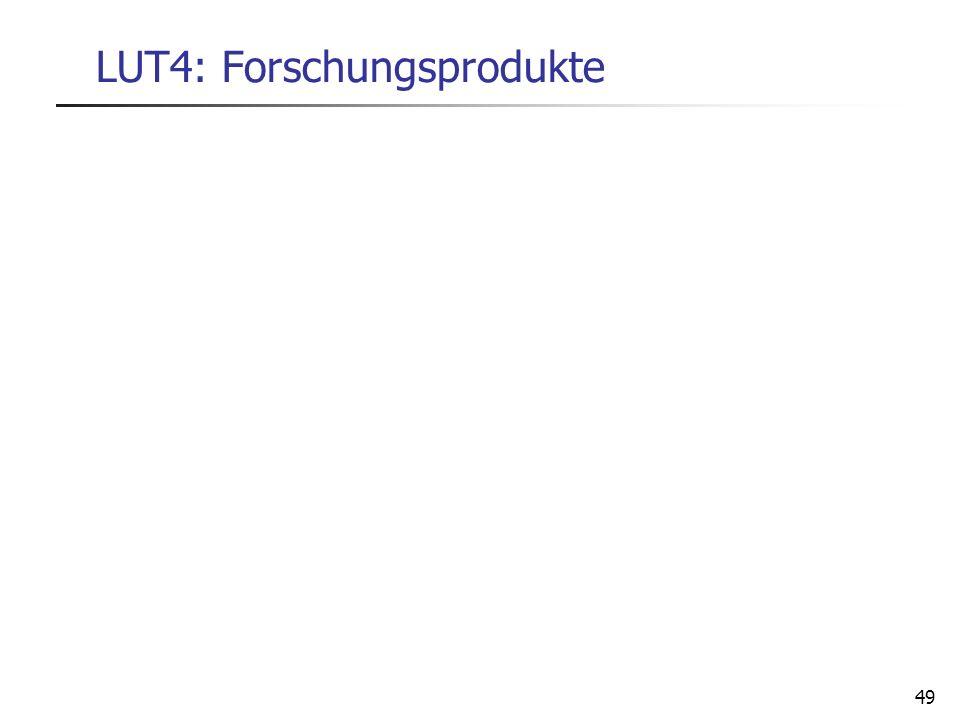 49 LUT4: Forschungsprodukte