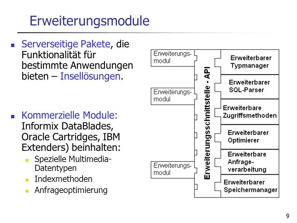 9 Erweiterungsmodule Serverseitige Pakete, die Funktionalität für bestimmte Anwendungen bieten – Insellösungen. Kommerzielle Module: Informix DataBlad