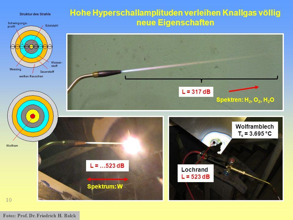 10 Fotos: Prof. Dr. Friedrich H. Balck L = 317 dB Spektren: H 2, O 2, H 2 O L = …523 dB Spektrum: W Lochrand L = 523 dB Wolfram Schwingungs- profil St