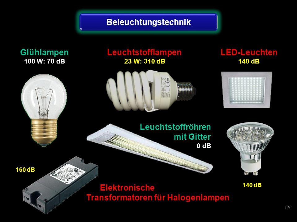 Glühlampen 100 W: 70 dB LED-Leuchten 140 dB Beleuchtungstechnik Leuchtstofflampen 23 W: 310 dB Elektronische Transformatoren für Halogenlampen 16 140