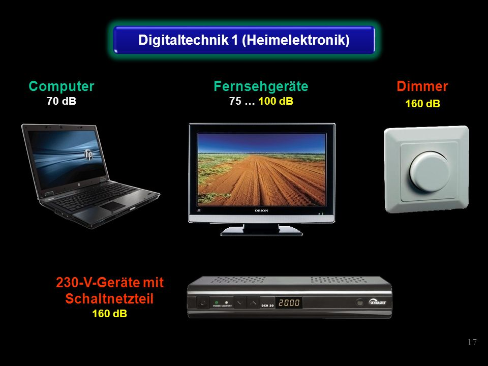 Dimmer 160 dB Computer 70 dB Fernsehgeräte 75 … 100 dB 230-V-Geräte mit Schaltnetzteil 160 dB Digitaltechnik 1 (Heimelektronik) 17