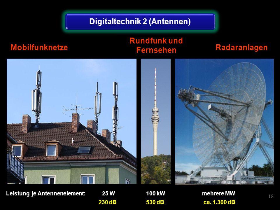 MobilfunknetzeRadaranlagen Digitaltechnik 2 (Antennen) Rundfunk und Fernsehen Leistung je Antennenelement: 25 W100 kWmehrere MW 18 230 dB 530 dB ca. 1