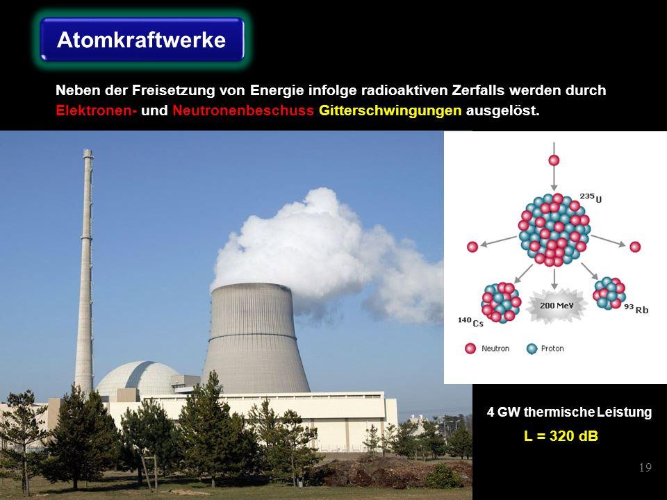 Neben der Freisetzung von Energie infolge radioaktiven Zerfalls werden durch Elektronen- und Neutronenbeschuss Gitterschwingungen ausgelöst. 19 L = 32
