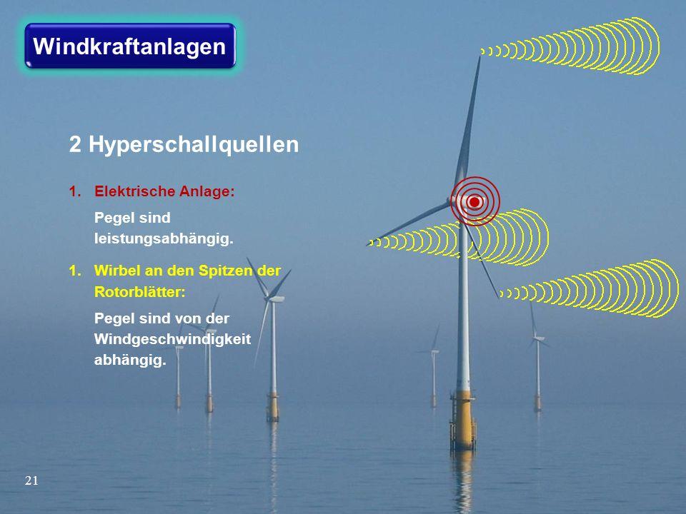 2 Hyperschallquellen 1.Elektrische Anlage: Pegel sind leistungsabhängig. 1.Wirbel an den Spitzen der Rotorblätter: Pegel sind von der Windgeschwindigk