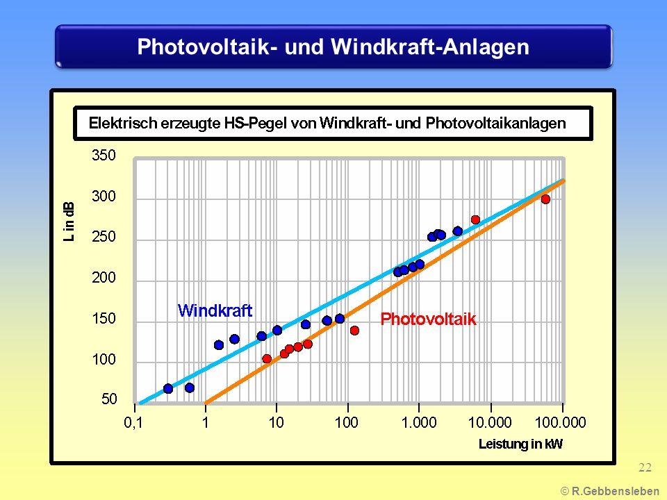 © R.Gebbensleben 22 Photovoltaik- und Windkraft-Anlagen