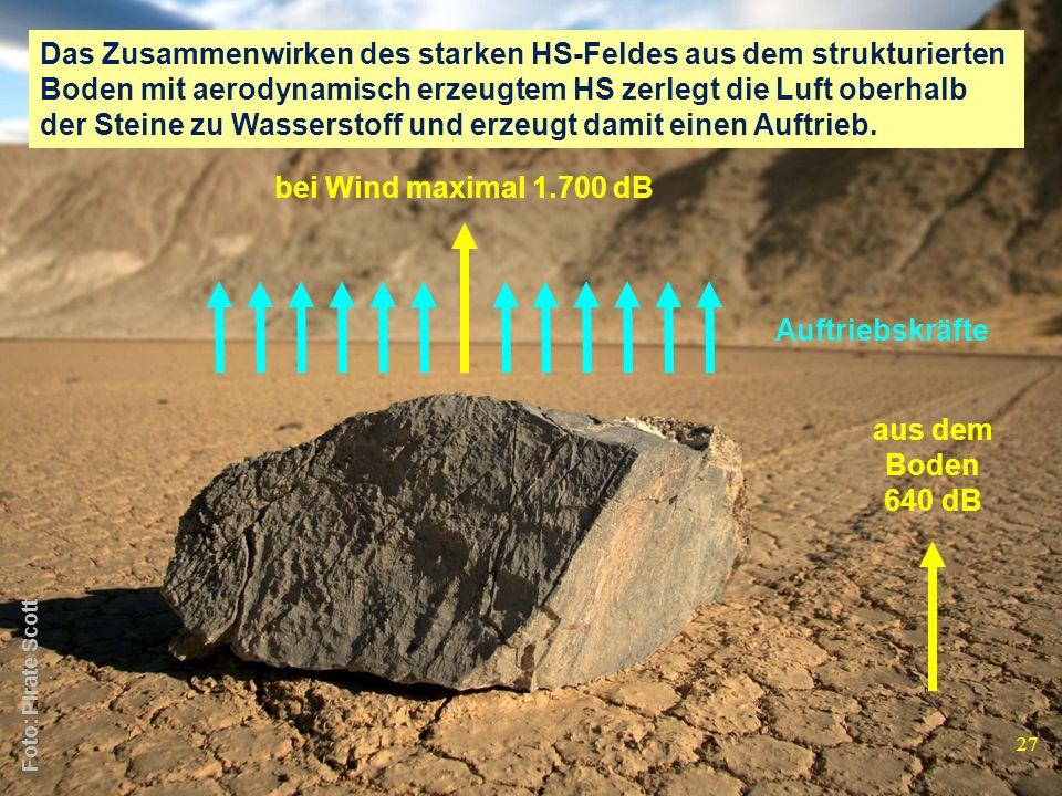 Das Zusammenwirken des starken HS-Feldes aus dem strukturierten Boden mit aerodynamisch erzeugtem HS zerlegt die Luft oberhalb der Steine zu Wassersto