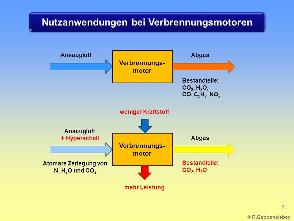 Nutzanwendungen bei Verbrennungsmotoren Verbrennungs- motor AnsaugluftAbgas Verbrennungs- motor Ansaugluft + Hyperschall Abgas Atomare Zerlegung von N