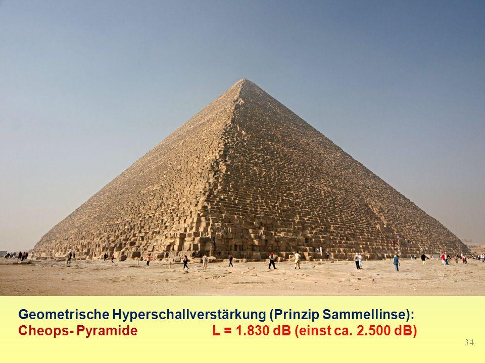34 Geometrische Hyperschallverstärkung (Prinzip Sammellinse): Cheops- Pyramide L = 1.830 dB (einst ca. 2.500 dB)