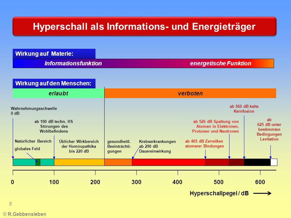 © R.Gebbensleben 8 Hyperschall als Informations- und Energieträger 0100200300400500600 Hyperschallpegel / dB Natürlicher Bereich Üblicher Wirkbereich
