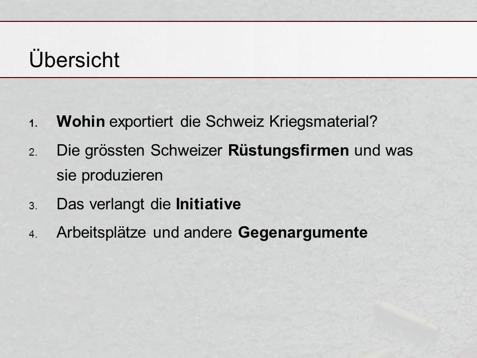 Übersicht 1. Wohin exportiert die Schweiz Kriegsmaterial? 2. Die grössten Schweizer Rüstungsfirmen und was sie produzieren 3. Das verlangt die Initiat