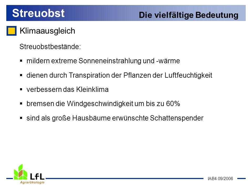 IAB4 09/2006 Klimaausgleich Streuobst Die vielfältige Bedeutung Streuobstbestände: mildern extreme Sonneneinstrahlung und -wärme dienen durch Transpir