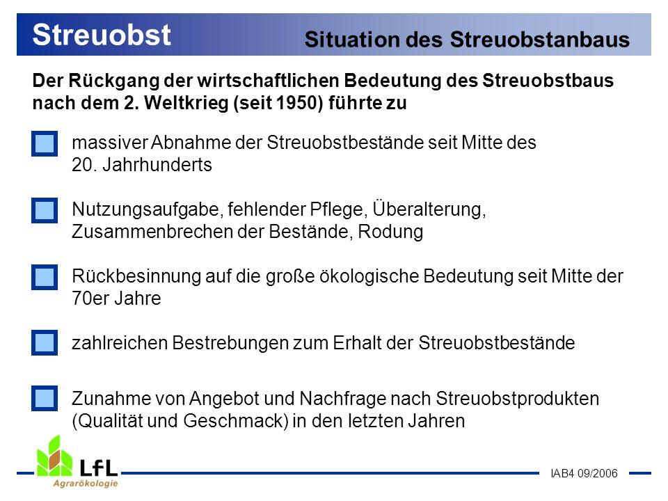IAB4 09/2006 Streuobst Situation des Streuobstanbaus Der Rückgang der wirtschaftlichen Bedeutung des Streuobstbaus nach dem 2. Weltkrieg (seit 1950) f