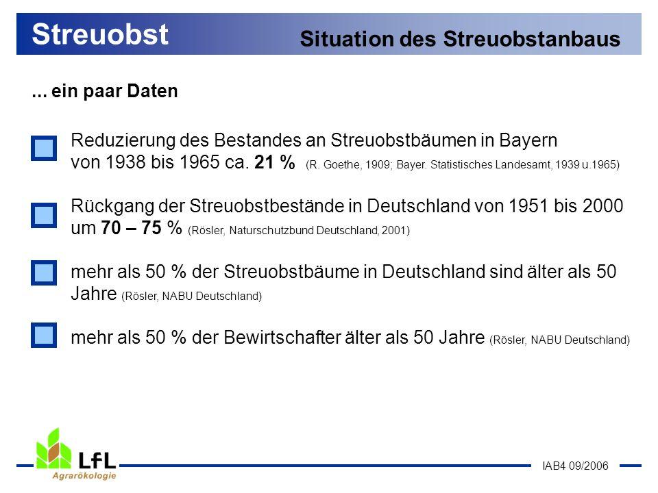 IAB4 09/2006 Streuobst Situation des Streuobstanbaus... ein paar Daten Reduzierung des Bestandes an Streuobstbäumen in Bayern von 1938 bis 1965 ca. 21