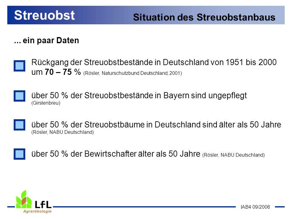 IAB4 09/2006 Streuobst Situation des Streuobstanbaus... ein paar Daten Rückgang der Streuobstbestände in Deutschland von 1951 bis 2000 um 70 – 75 % (R
