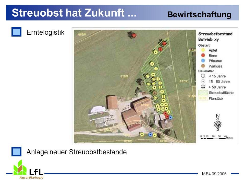 IAB4 09/2006 Anlage neuer Streuobstbestände Streuobst hat Zukunft... Bewirtschaftung Erntelogistik