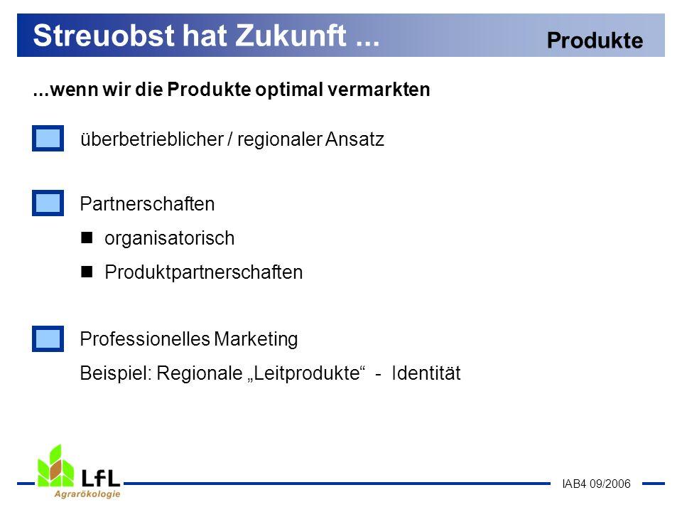 IAB4 09/2006 Streuobst hat Zukunft... Produkte...wenn wir die Produkte optimal vermarkten überbetrieblicher / regionaler Ansatz Partnerschaften organi