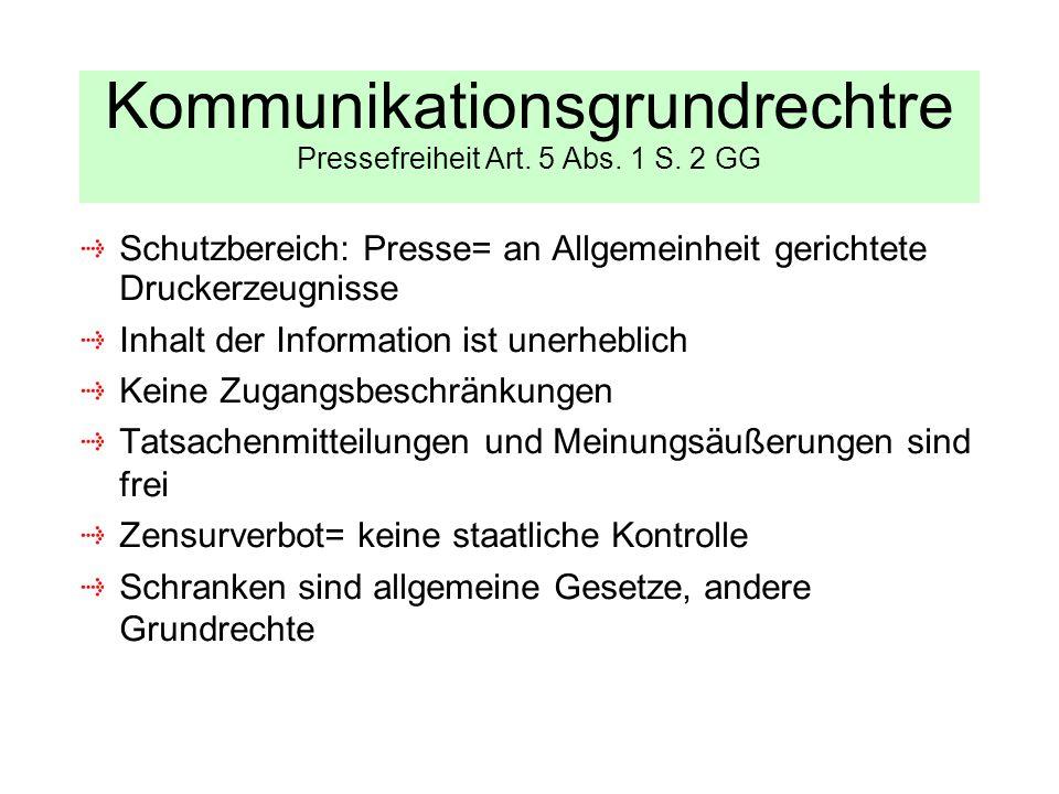 Kommunikationsgrundrechtre Pressefreiheit Art. 5 Abs. 1 S. 2 GG Schutzbereich: Presse= an Allgemeinheit gerichtete Druckerzeugnisse Inhalt der Informa