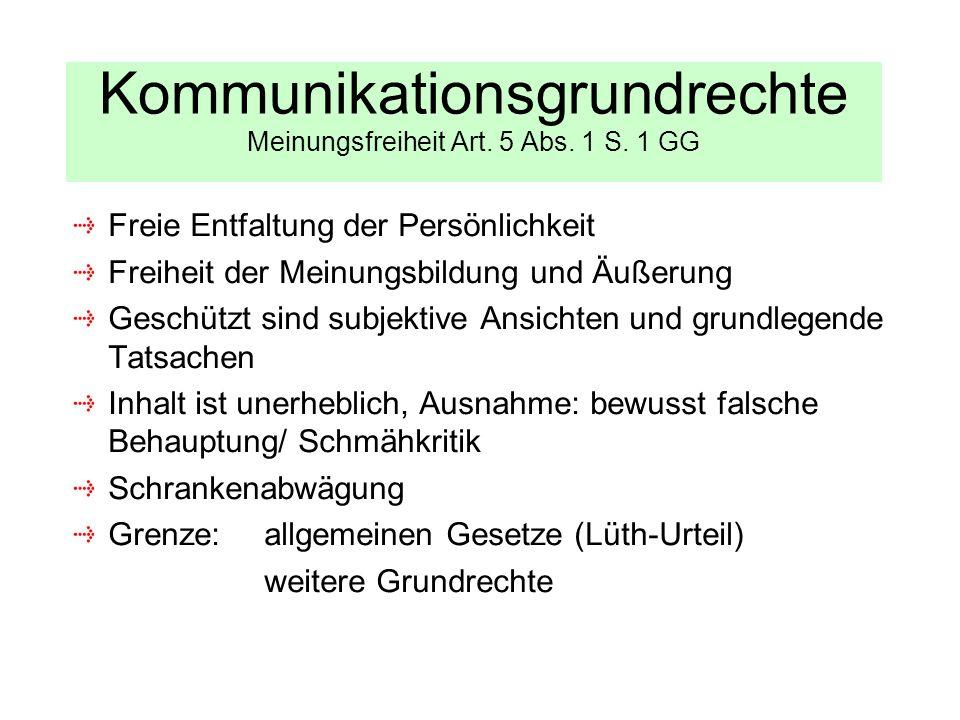 Kommunikationsgrundrechte Meinungsfreiheit Art. 5 Abs. 1 S. 1 GG Freie Entfaltung der Persönlichkeit Freiheit der Meinungsbildung und Äußerung Geschüt