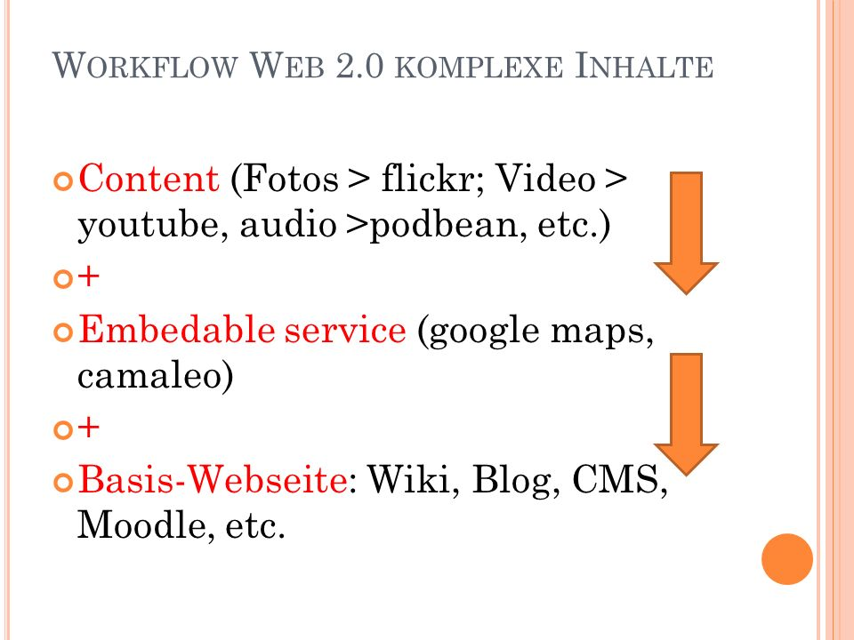 W EB 2.0 E LEMENTE RSS Feeds (xml) Tagging (folksonomy, geo-, photo tagging) Embed code (iframe, object, script) (copy/paste web) Kollaboration (via e-mail, user accounts) Link Share/Post (bookmark, email, facebook, etc.) Kommunikation (IM, chat, email) Kommentare & Rating Suche (Inhalte, Medien – Creative Commons) Präsentationsmöglichkeit (Vollbildmodus)