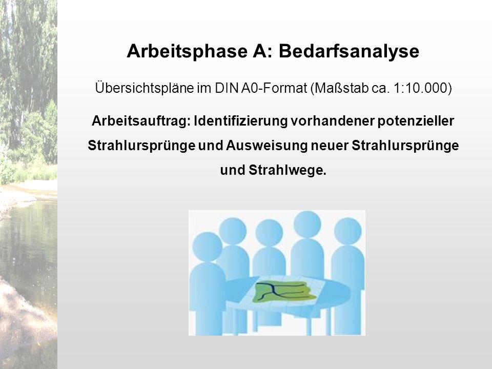 Arbeitsphase A: Bedarfsanalyse Übersichtspläne im DIN A0-Format (Maßstab ca. 1:10.000) Arbeitsauftrag: Identifizierung vorhandener potenzieller Strahl