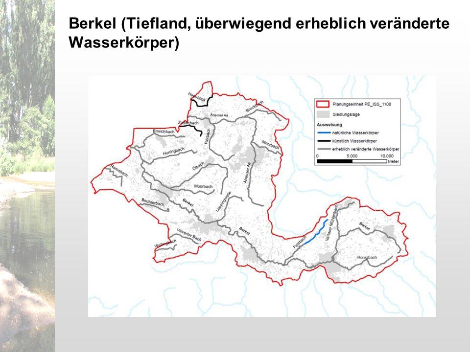 Fließverhalten (Ruhr-Hauptlauf)